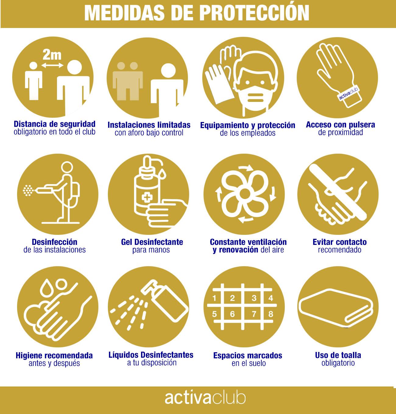 Medidas-protecion-x9.jpg